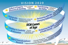 Faculty and staff members provided ideas and feedback regarding UC Merced's future as it transitions from a start up institution to one that is maturing.
